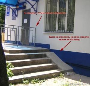 wheelchair-ramp-narrow